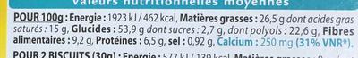 Galettes Cacao Cœur de lait - Nutrition facts - fr