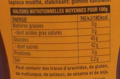 Sauce pour Rouleaux de Printemps et Nems - Informations nutritionnelles