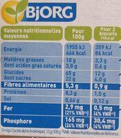 Lin Chocolat - Información nutricional - fr