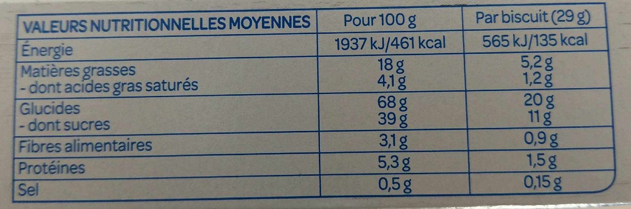 Fourrés fruit myrtilles - Voedigswaarden