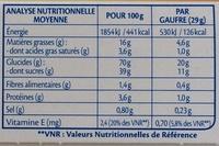 Gaufres au Miel Bio - Informations nutritionnelles