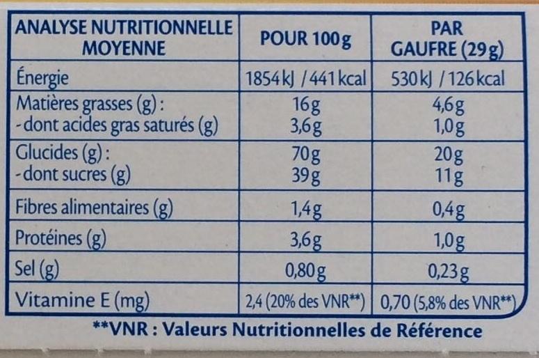 miel bio valeur nutritionnelle