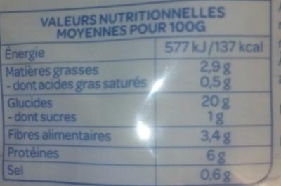 Riz, lentilles à l'indienne - Voedingswaarden