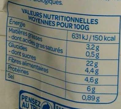 Boulghour à l'orientale - Informations nutritionnelles