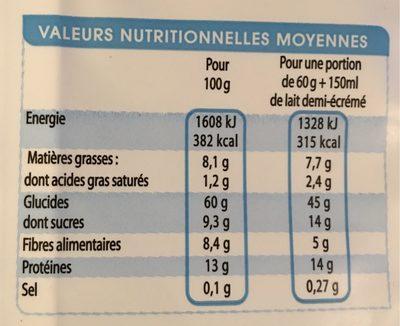 Muesli Superfruits - Informations nutritionnelles - fr