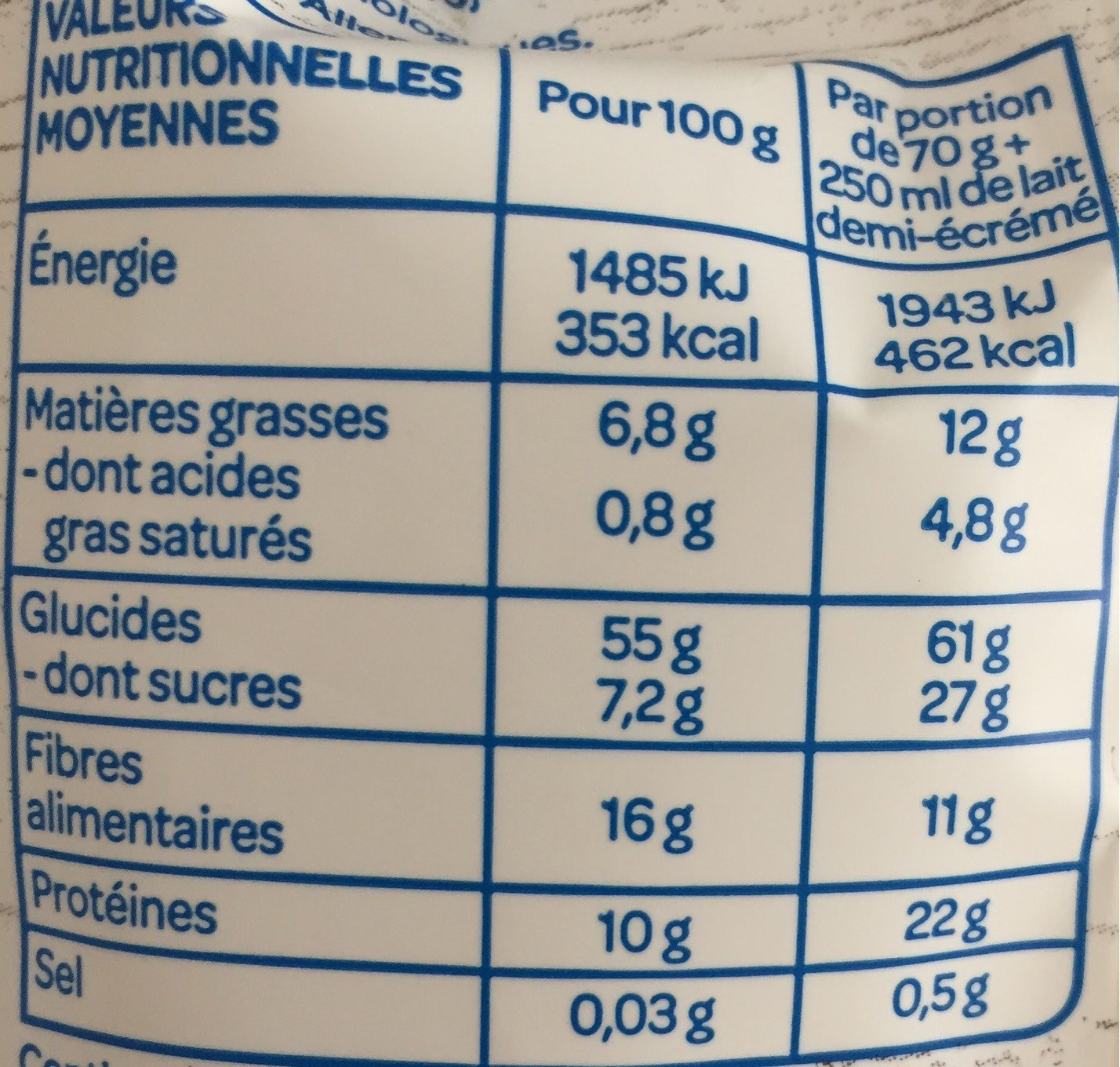 muesli fibres son de blé figues pruneaux - Nutrition facts