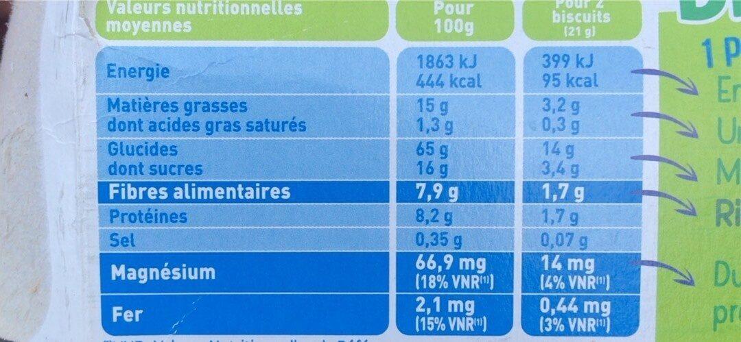 Avoine complet - Información nutricional - en