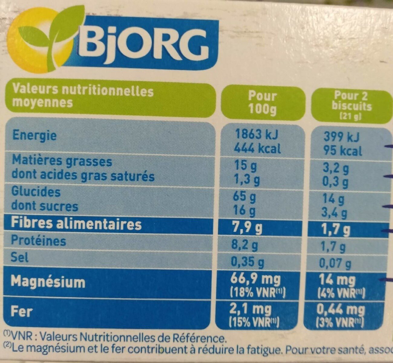 Avoine complet - Nutrition facts - fr