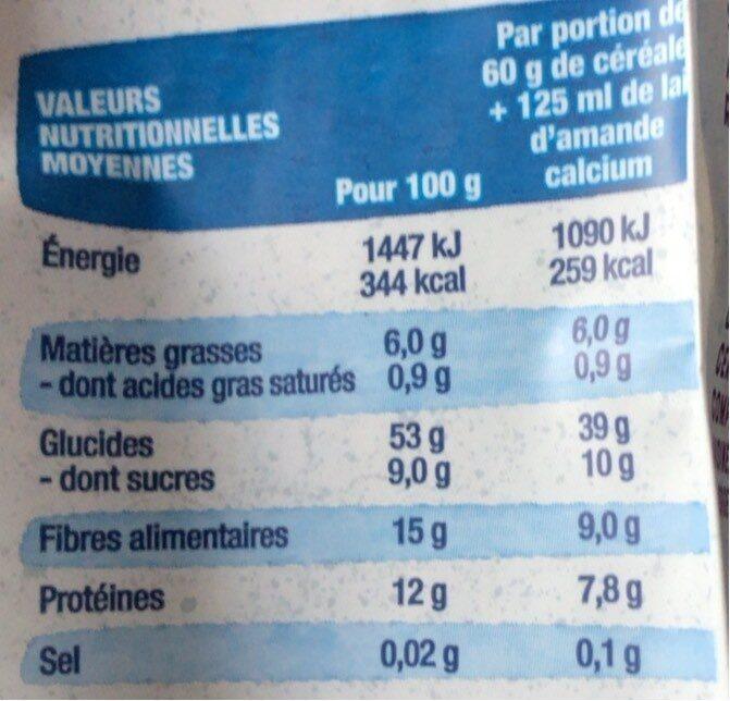 Muesli Fibres SON de BLE FIGUES PRUNEAUX - Valori nutrizionali - fr