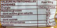 pain 3 graines sans gluten et bio - Informations nutritionnelles - fr