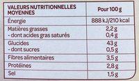3 Petits pavés nature - Nutrition facts