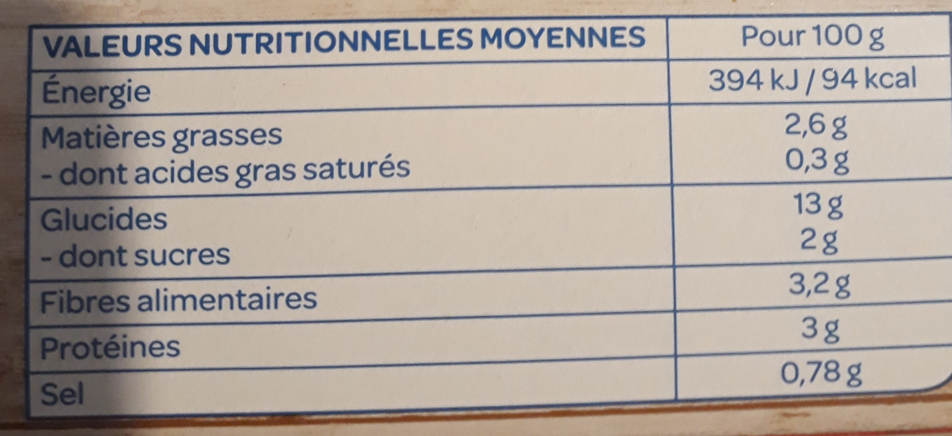 Galettes polenta epinards basilic lupin - Nutrition facts - fr