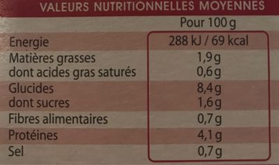 Veau à la tomate - Nutrition facts