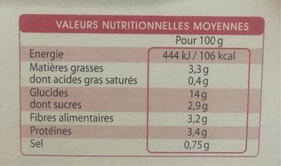 Quinoa aux petits legumes - Informations nutritionnelles - fr