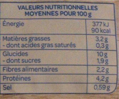Chili con seitan - Informations nutritionnelles - fr