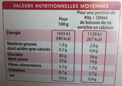 Billes Miel - Nutrition facts