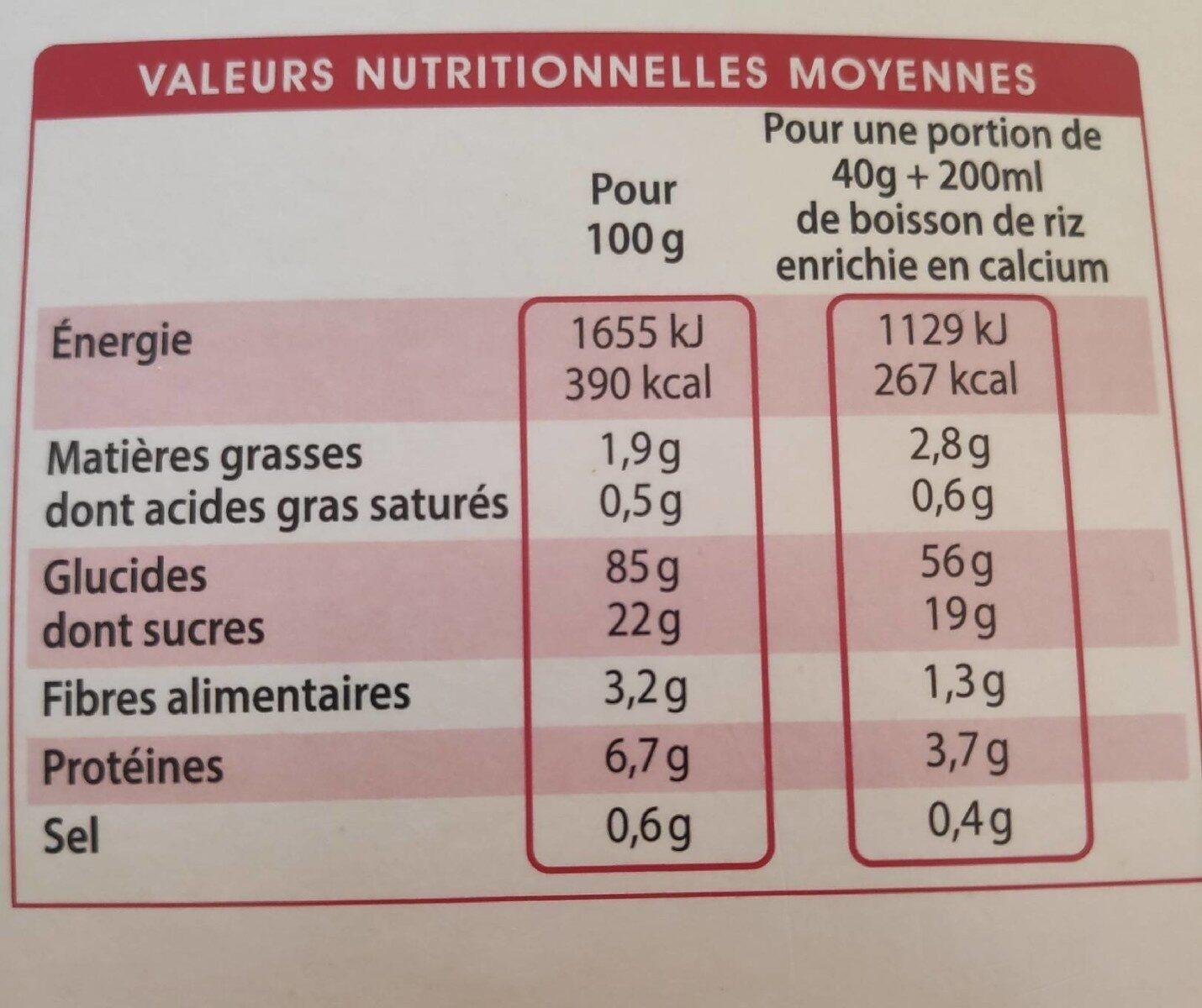 Billes au miel - Valori nutrizionali - fr