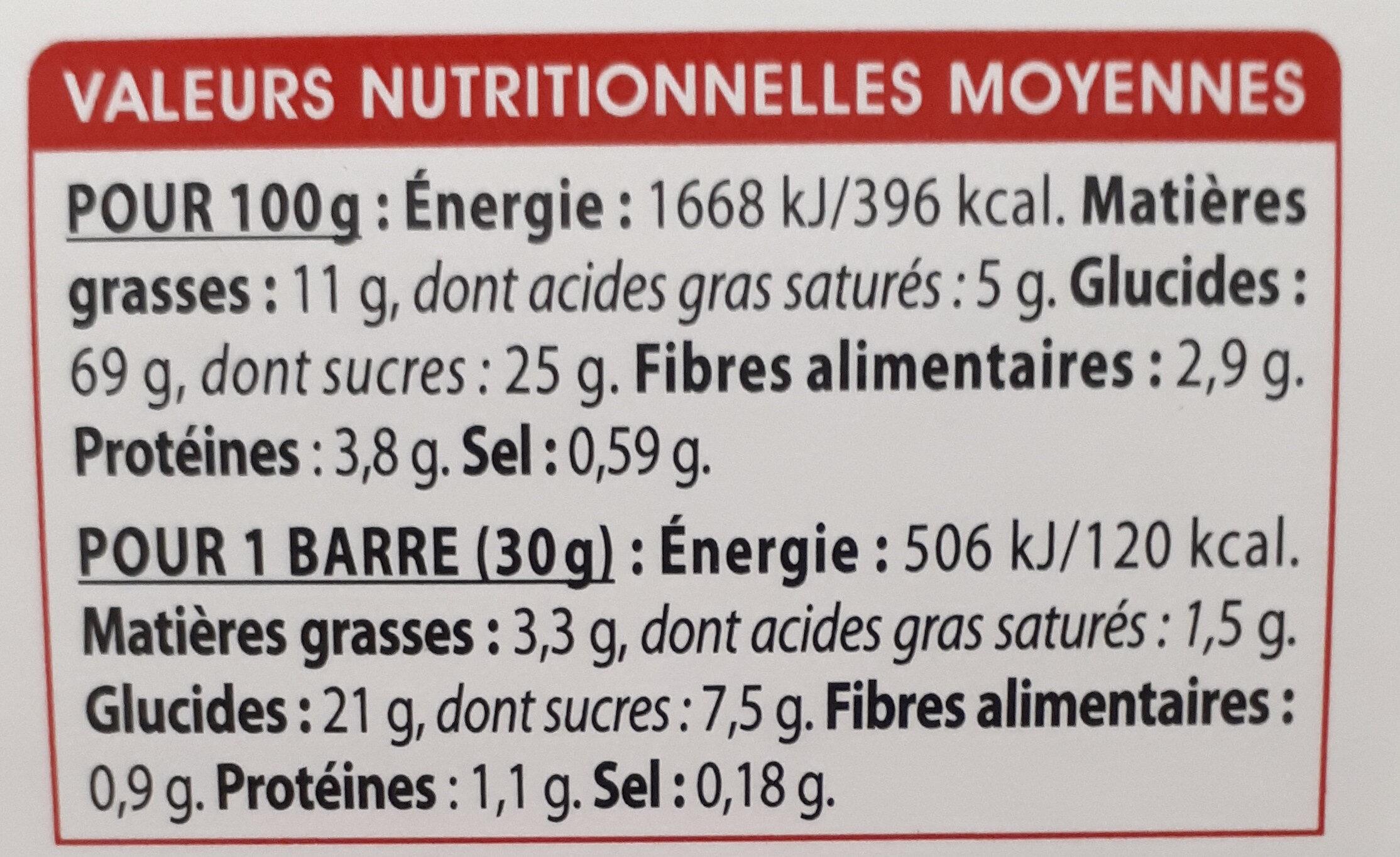 Barres pêche abricot - Voedingswaarden