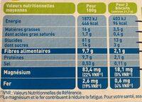Biscuits avoine citron graines de chia - Voedingswaarden - fr
