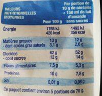 Granola Chocolat - Información nutricional - fr