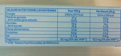 Fourrés chocolat lait noisette - Nutrition facts