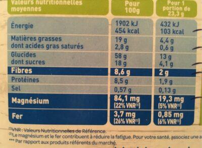 Croc'Avoine chocolat - Informations nutritionnelles - fr