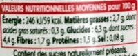 Sauce provençale - Valori nutrizionali - fr