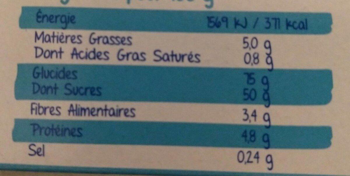 Barquettes aux fraises - Valori nutrizionali - fr