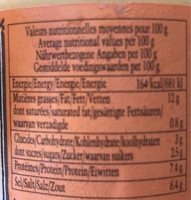 Moutarde Fallot - Nutrition facts