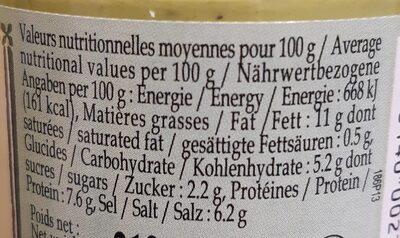 Moutarde verte à l'estragon - Nutrition facts - fr