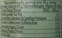 Moutarde verte a l'estragon - Informations nutritionnelles - fr