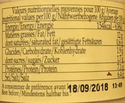 Moutarde de Dijon au vin blanc - Informazioni nutrizionali - fr