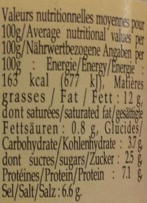 Moutarde de Bourgogne IGP - Nutrition facts - fr