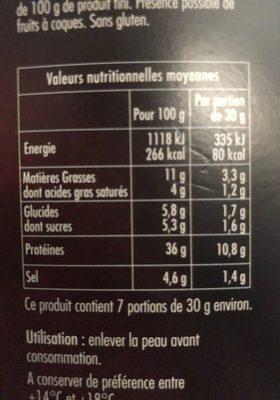 Spécialité à la Noix de Jambon - Voedingswaarden