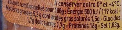 Mini roti de dinde cuit - Nutrition facts