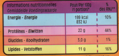 Coq ailes Nature 250g - Nutrition facts