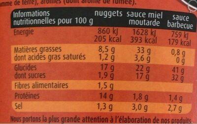 Nuggets Box Crispy - Informations nutritionnelles - fr