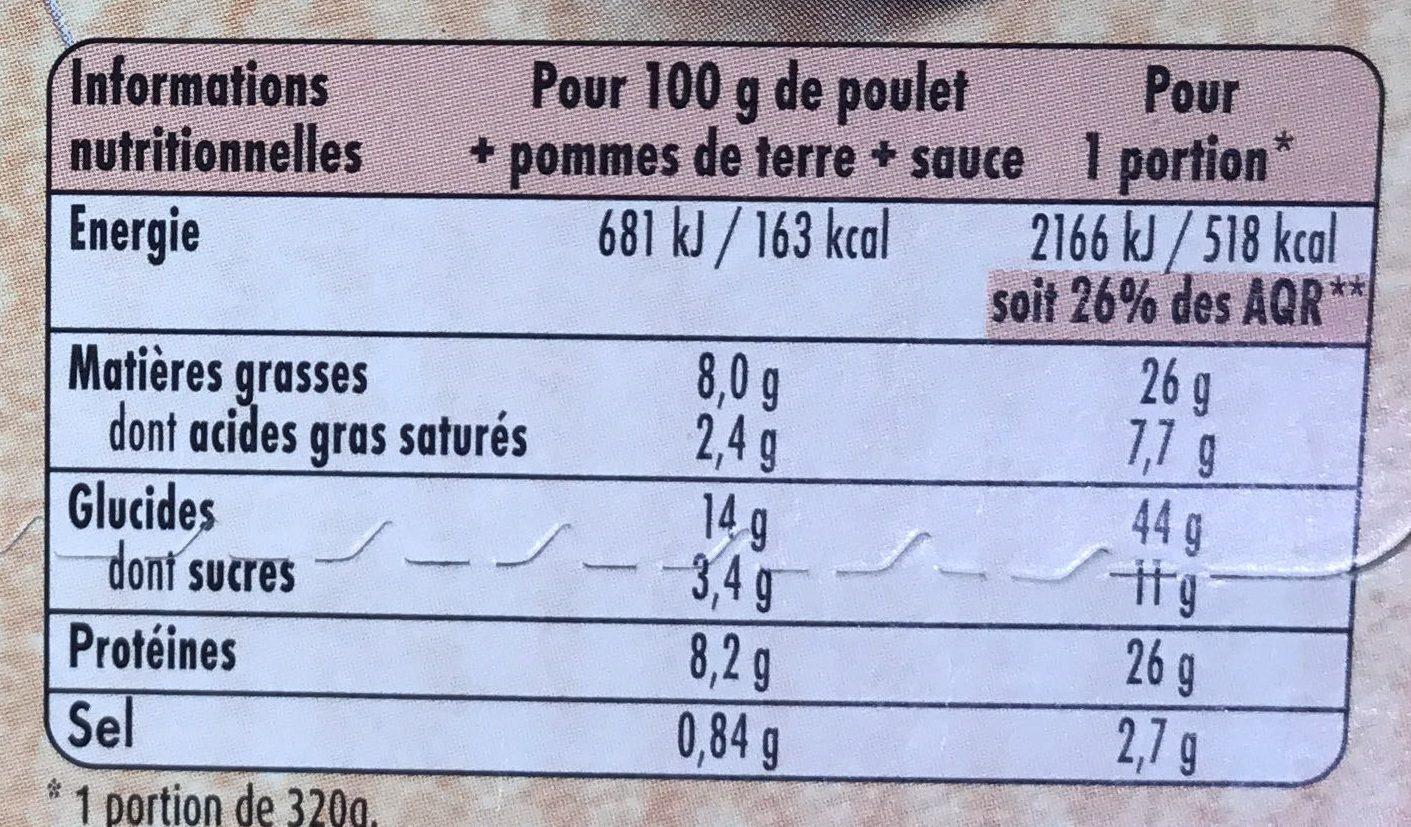 Le poulet patates pour 1 pers - Informations nutritionnelles