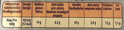 Mini donuts de poulet 400g - Nutrition facts - fr