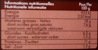 Farce cuisinée aux cèpes - Informations nutritionnelles - fr