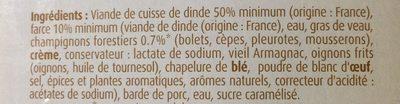 Rôti de dinde farci à la forestière - Ingrédients - fr