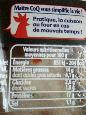 Morceaux choisis de poulet recette russe - Informations nutritionnelles