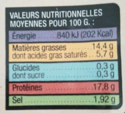 Saucisse de Toulouse - Voedingswaarden - fr