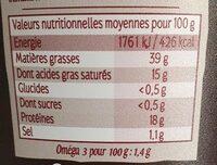 Rillettes de Tours - Informations nutritionnelles - fr