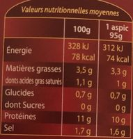 Aspic d'Œufs au Jambon - Informations nutritionnelles