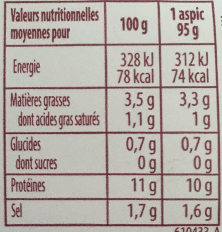 Aspic d'œuf au jambon - Informations nutritionnelles - fr