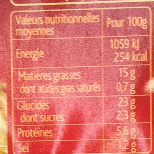 Bûchettes recette de famille à l'emmental - Informations nutritionnelles - fr