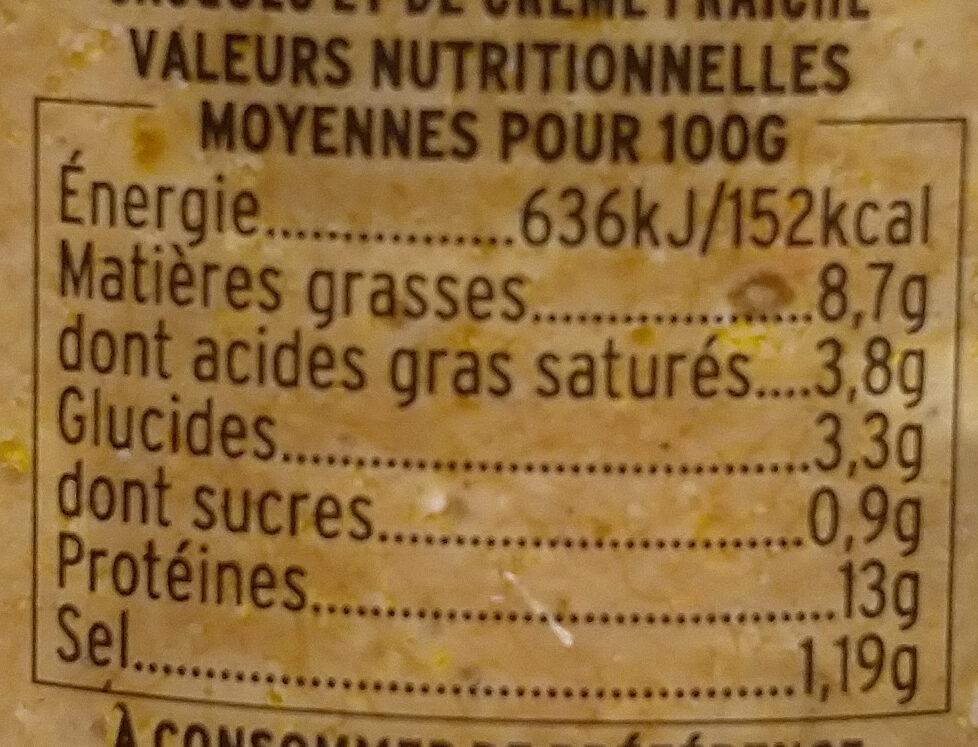 Rillettes de Noix de Saint-Jacques - Informations nutritionnelles - fr