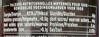Confiture Extra De Mûre Sauvage - Informations nutritionnelles - fr