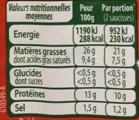 La Strasbourg - Informations nutritionnelles